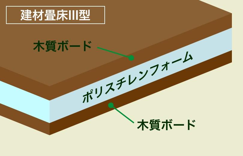 takamori_lineup_pr_kenzai