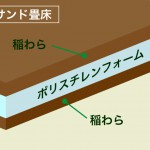 takamori_lineup_pr_warasand